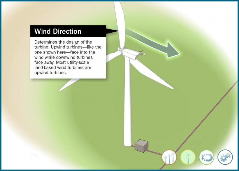 Still frame of an illustrated wind turbine with a highlighted arrow showing wind direction in an animation window.