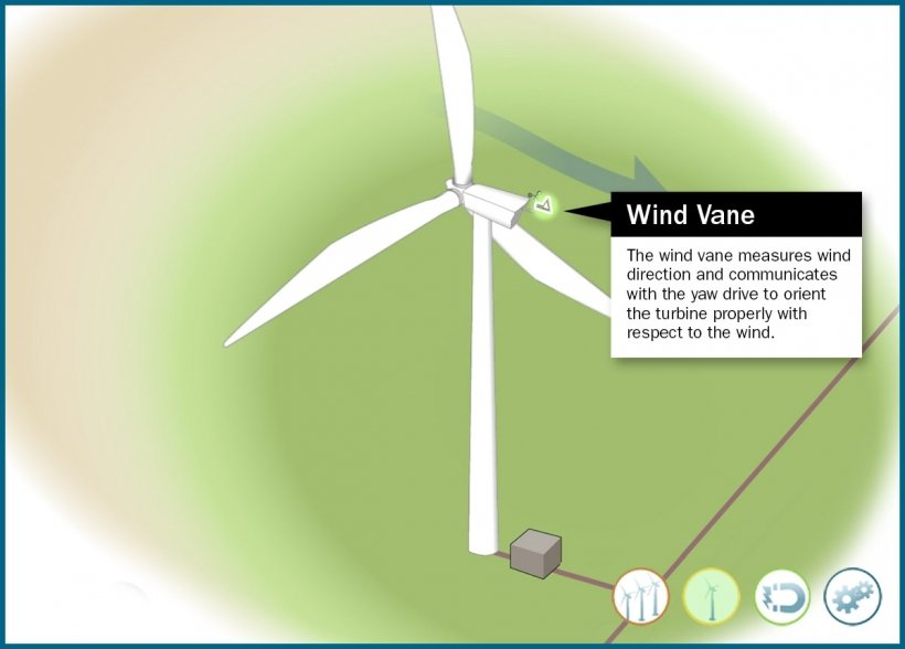 Still frame of an illustrated turbine highlighting a wind vane in an animation window.