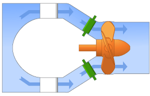 Illustration of a bulb turbine.