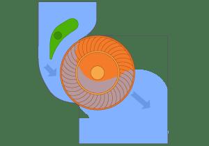 Illustration of a cross-flow turbine.