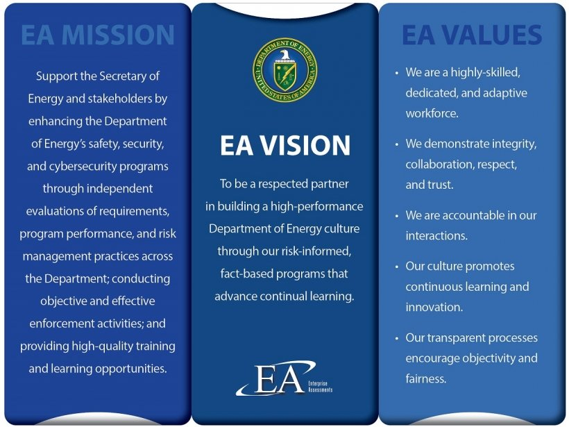 EA Mission, Vision, and Values
