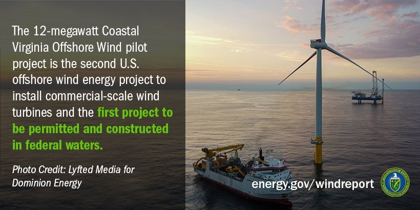 The 12-megawatt Coastal Virginia Offshore Wind pilot project is the second U.S. offshore wind energy project to install commercial-scale wind turbines and the first project to be permitted and constructed in federal waters.  Photo credit: Lyfted Media for Dominion Energy
