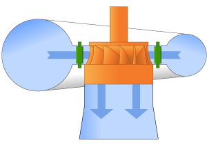 Illustration of a Francis turbine.