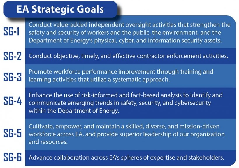 EA Strategic Goals