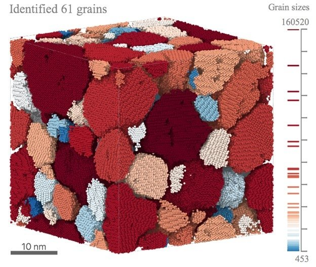 Machine-learning can quickly analyze complex phenomena like this simulation of ice crystals. Machine learning combined shape classification, image processing, and statistical analysis to identify and characterize the ice grains.