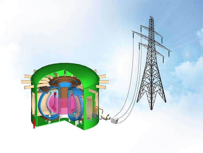 The Compact Advanced Tokamak (CAT) is a potentially economical solution for fusion energy production that takes advantage of advances in simulation and technology.