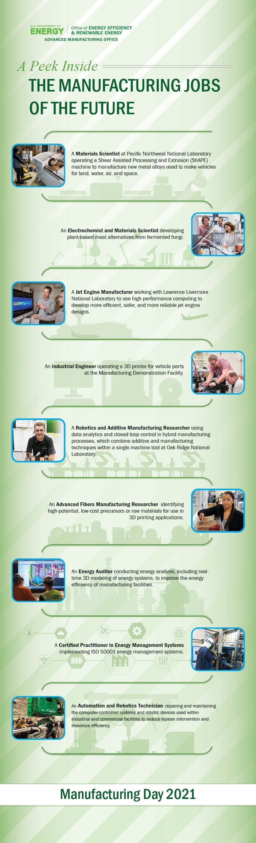 An infographic showing some advanced manufacturing jobs, including, Certified Practitioner in Energy Management, Automation and Robotics Technician