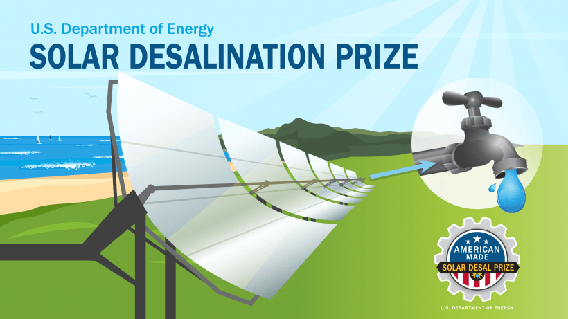 """Graphic of mirrors and a water tap with an ocean in the background and text reading """"Solar Desalination Prize"""""""
