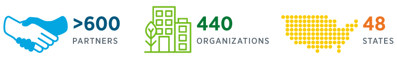 NCSP has more than 600 partners representing 440 organizations in 48 states.