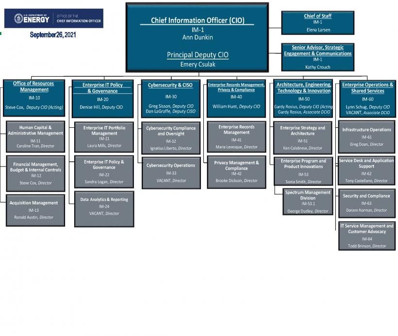 OCIO Org Chart as of 9/26/2021