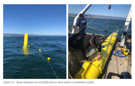 A significant component of Re Vision's controls testing with developers involved open-ocean deployments, such as the one shown here, captured off the shore of Santa Cruz, California.