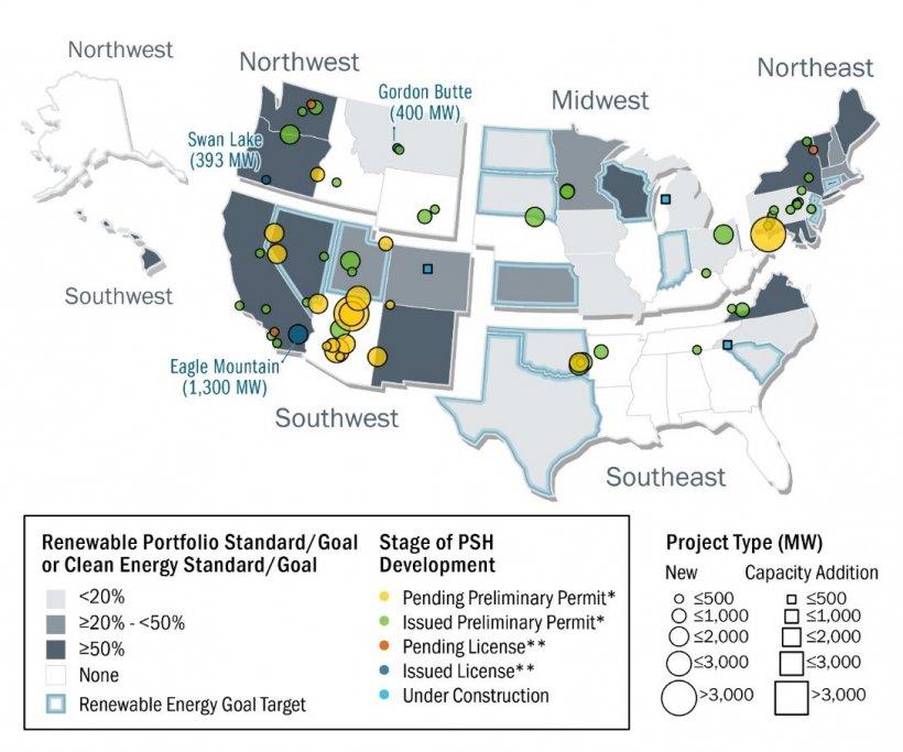Pumped-storage hydropower project development pipeline.