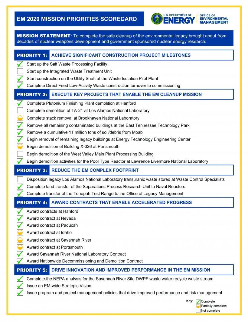 EM 2020 Mission Priorities Scorecard