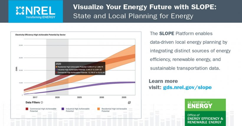 The SLOPE Platform enables data-driven local energy planning by integrating distinct sources of energy efficiency, renewable energy, and sustainable transportation data.