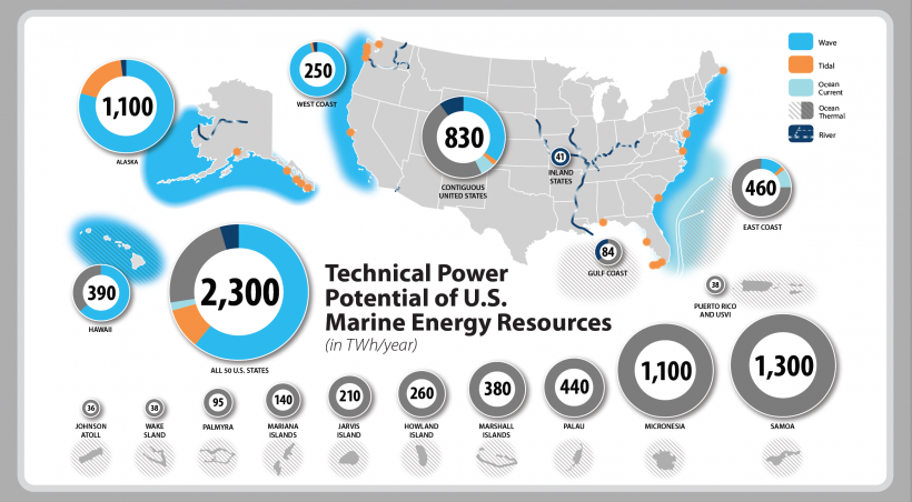 Graphic showing the MRE Resources Map.