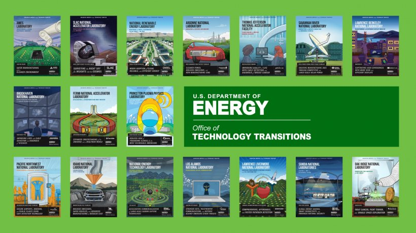 OTT Tech Transfer Success Stories Lab Poster Collage