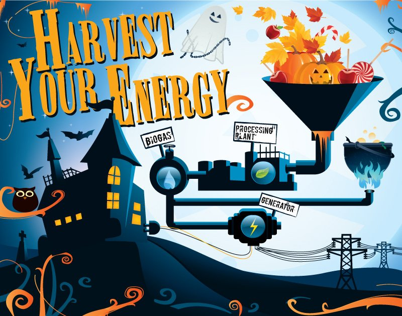 """Graphic reading """"Harvest Your Energy,"""" with biogas, processing plant and generator depicted."""