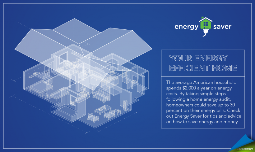 By taking simple steps to improve your home's energy efficiency, you can save up to 30 percent on your energy bill. | Infographic by Sarah Gerrity.