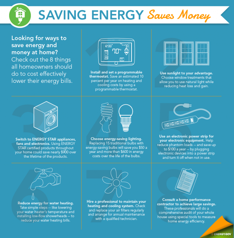 Looking for ways to save energy? Check out these tips that every homeowner should try. | Infographic by Sarah Gerrity, Energy Department.