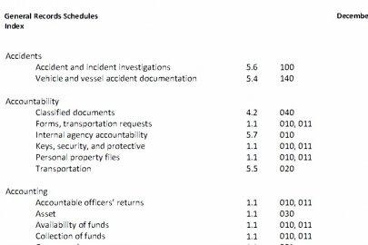 NARA GRS Subject Index