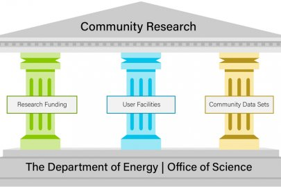 Introducing SC Public Reusable Research (PuRe) Data Resources