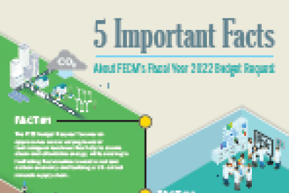 5 Facts About FECM's FY22 Budget Request