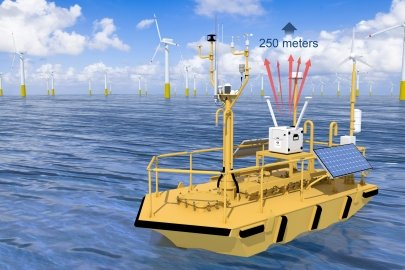Buoys Provide Data about Birds and Bats Offshore
