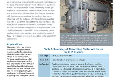 Absorption Chillers for CHP Systems Technology Fact Sheet – May 2017