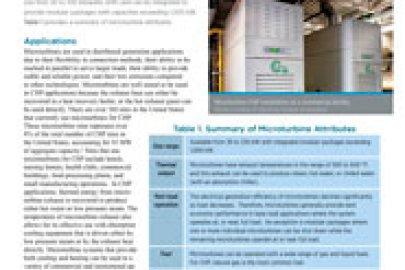 Microturbines CHP Technology Fact Sheet - July 2016