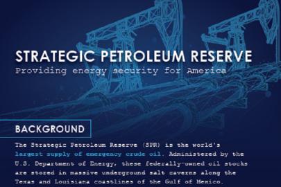 INFOGRAPHIC: Strategic Petroleum Reserve