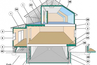 Where to Insulate in a Home