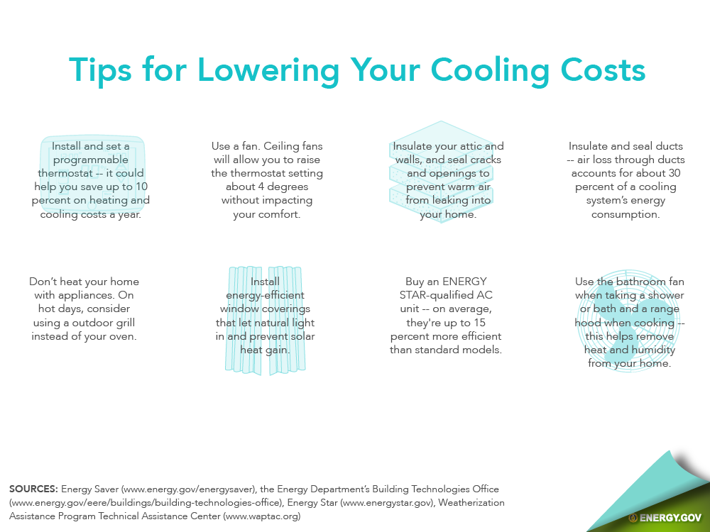 Energy Saver 101 Home Cooling Infographic Department Of
