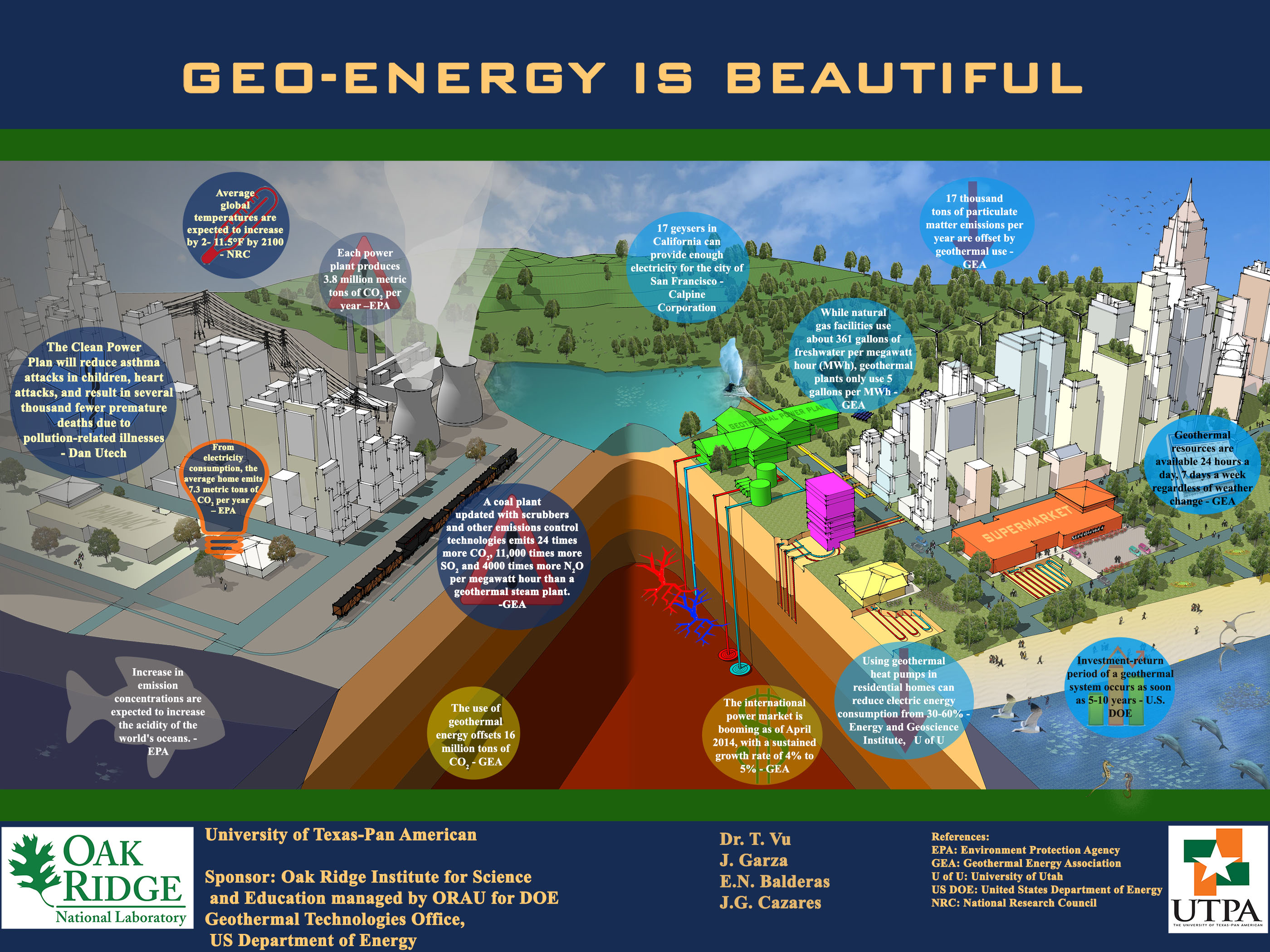 infographics from the 2014 national geothermal student competition