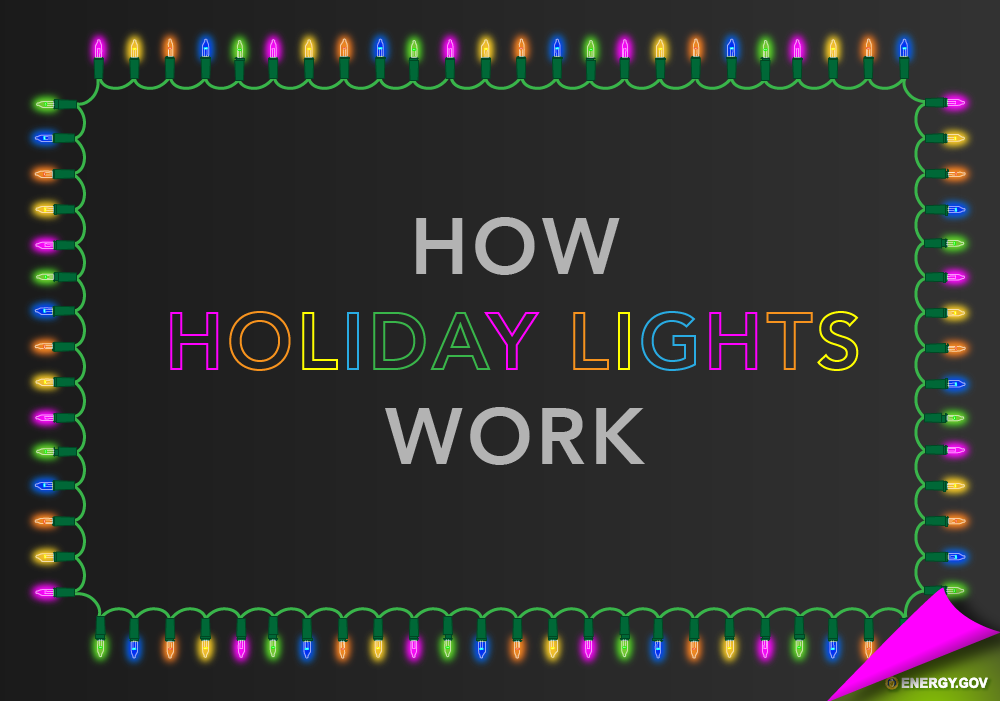 how do holiday lights work department of energy rh energy gov Light Power From Outlet Wire Diagram Fog Light Wiring Diagram