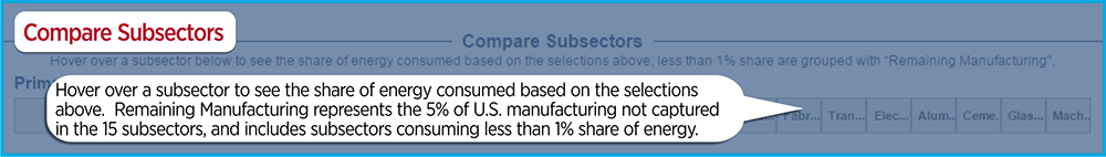 Compare Subsectors