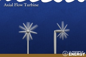 Axial Flow Turbine