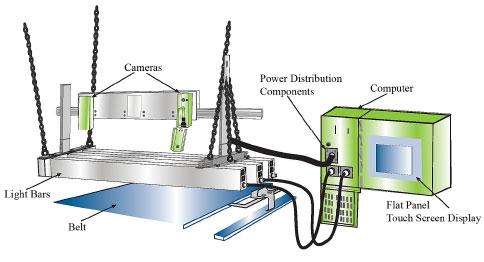 Belt Vision Inspection System | Department of Energy