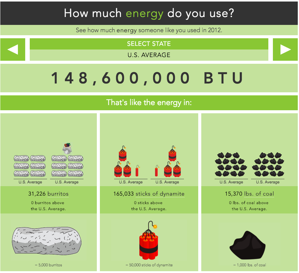 How Much Do You Consume?  Department Of Energy. Android App Development India. Business Telephone System Reviews. National Registered Agent Inc. Introduction To Film Syllabus. Hvac Companies In Denver Commercial Card View. Mba University Of California Bsn San Diego. Manufacturing Process Engineer Job Description. Credit Cards Promotions Nursing Schools In Sc