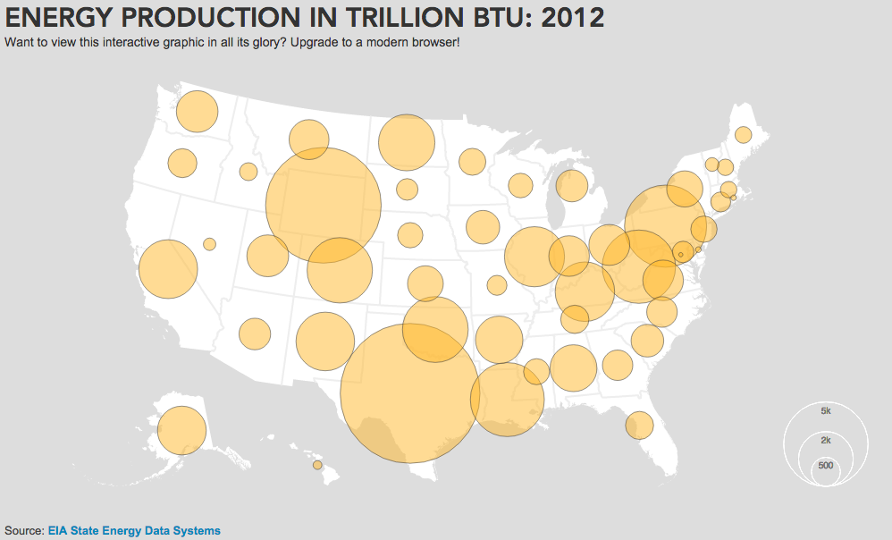 energy production in trillion btu 2012