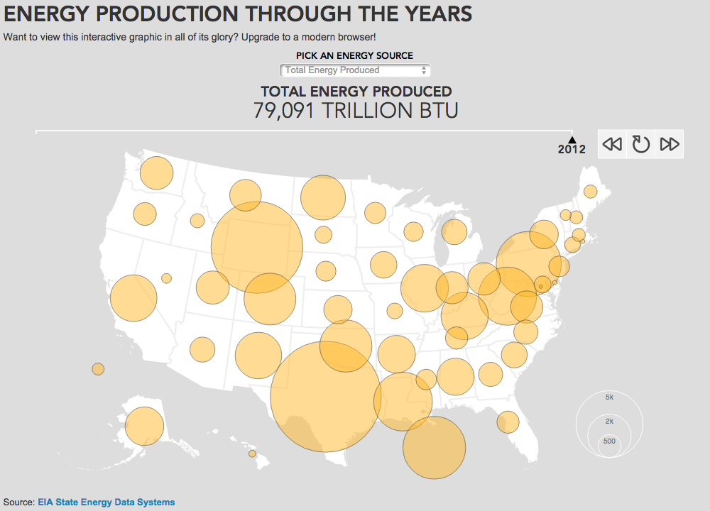 US Energy Production Through The Years Department Of Energy - Us energy map
