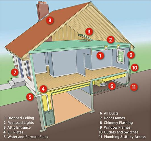 Sealing Air Leaks In Your Home Realtor Rosemary