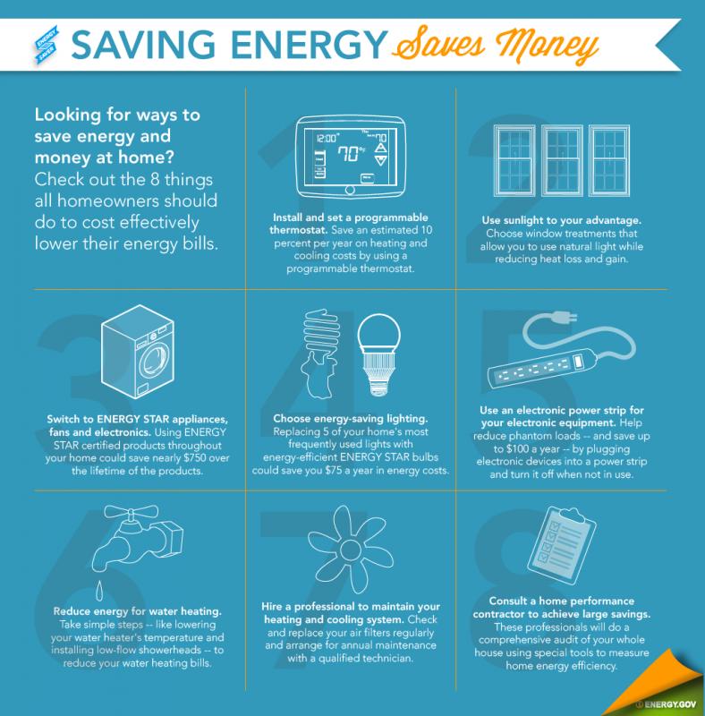 Energy, Energy Efficiency, Save Money, Money Saving, Energy Saving, Save  Energy