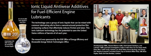 EERE Success Story - Novel Engine Lubrication Anti-Wear