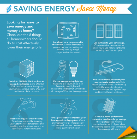 Resolve to Save Energy This Year | Department of Energy