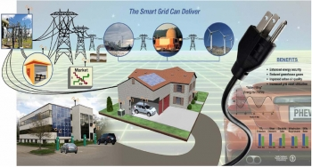 Utilities are delivering more reliable and affordable energy as a result of Recovery Act investment, and sharing lessons learned about new Smart Grid technologies. | Diagram from Energy Department's Office of Electricity Delivery and Energy Reliability