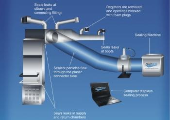 A diagram of the Aeroseal sealant technology. | Image courtesy of Aeroseal LLC