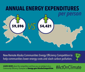"New Energy Department competition to help rural Alaskan communities save energy and fight climate change. | Graphic by <a href=""/node/1332956"">Carly Wilkins</a>, Energy Department"