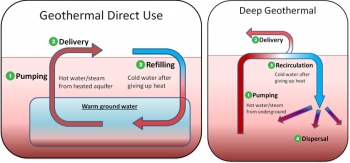 <em>Graphic courtesy of the Environmental Protection Agency</em>