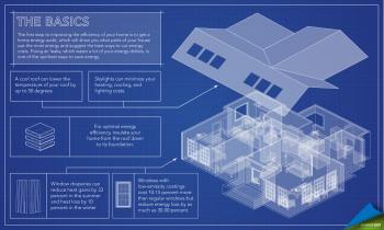 """By taking simple steps to improve your home's energy efficiency, you can save up to 30 percent on your energy bill. 