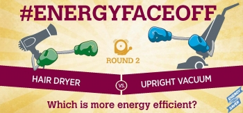 The hair dryer and the vacuum go head to head in #EnergyFaceoff round two!   Graphic courtesy of Stacy Buchanan, National Renewable Energy Lab